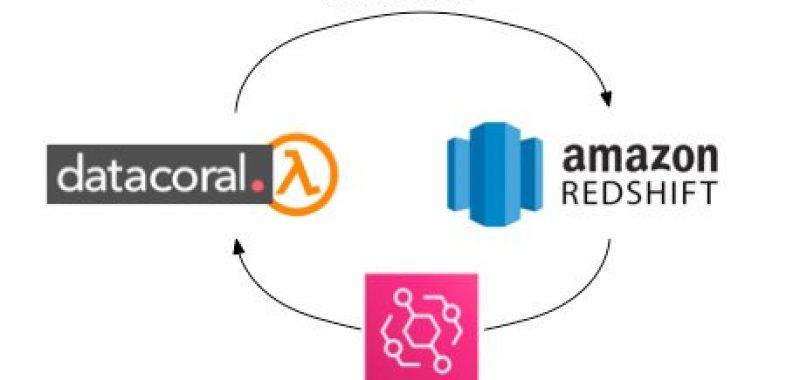 Redshift Data API Flowchart